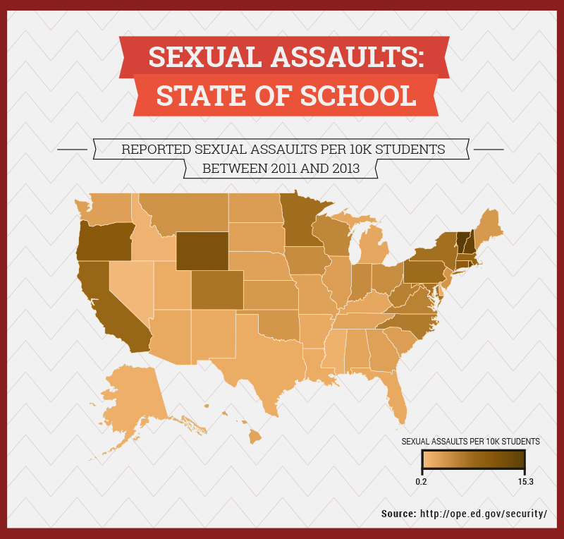 Sexual Assaults On Campus